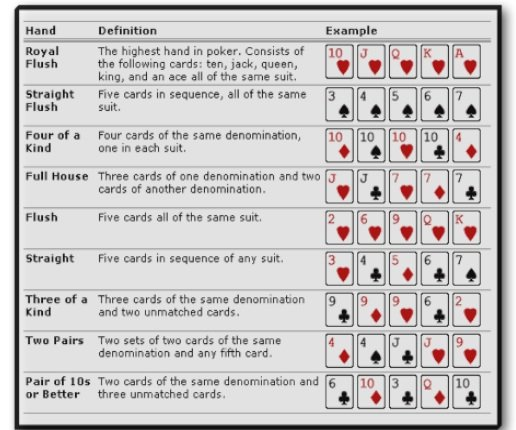 Poker Cheat Sheet