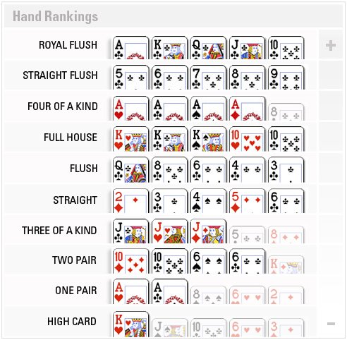 texas holdem rules hands